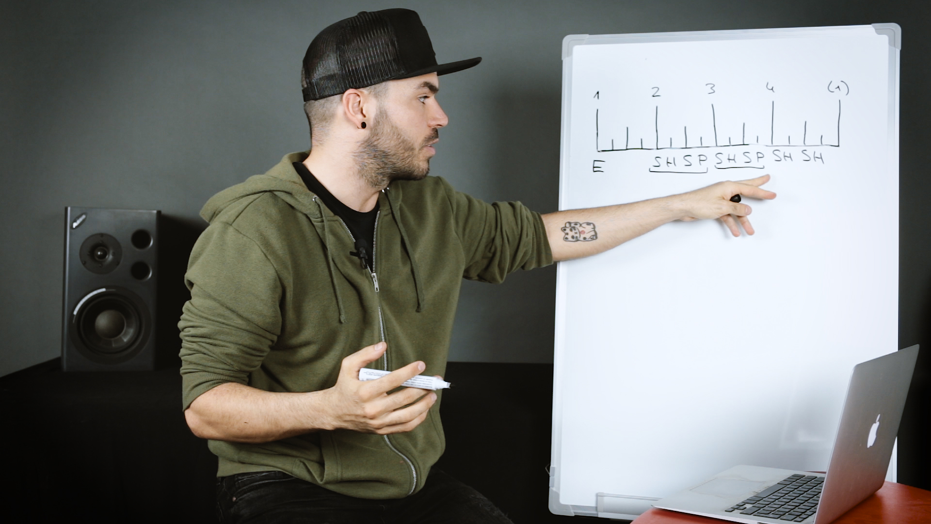 Creando patrones de slap a partir de células rítmicas (Parte 2)