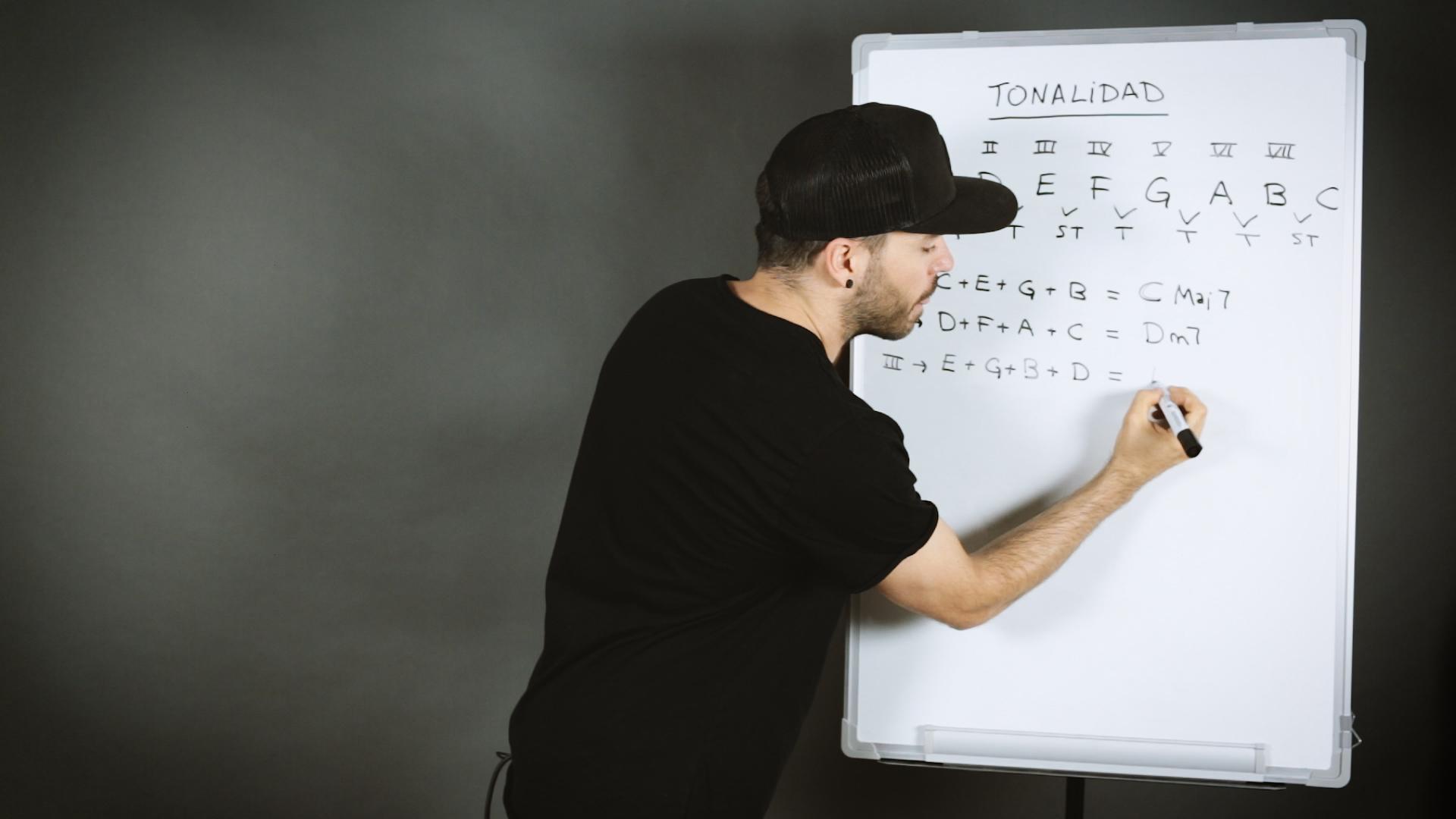 La tonalidad: explicación teórica (parte 2)