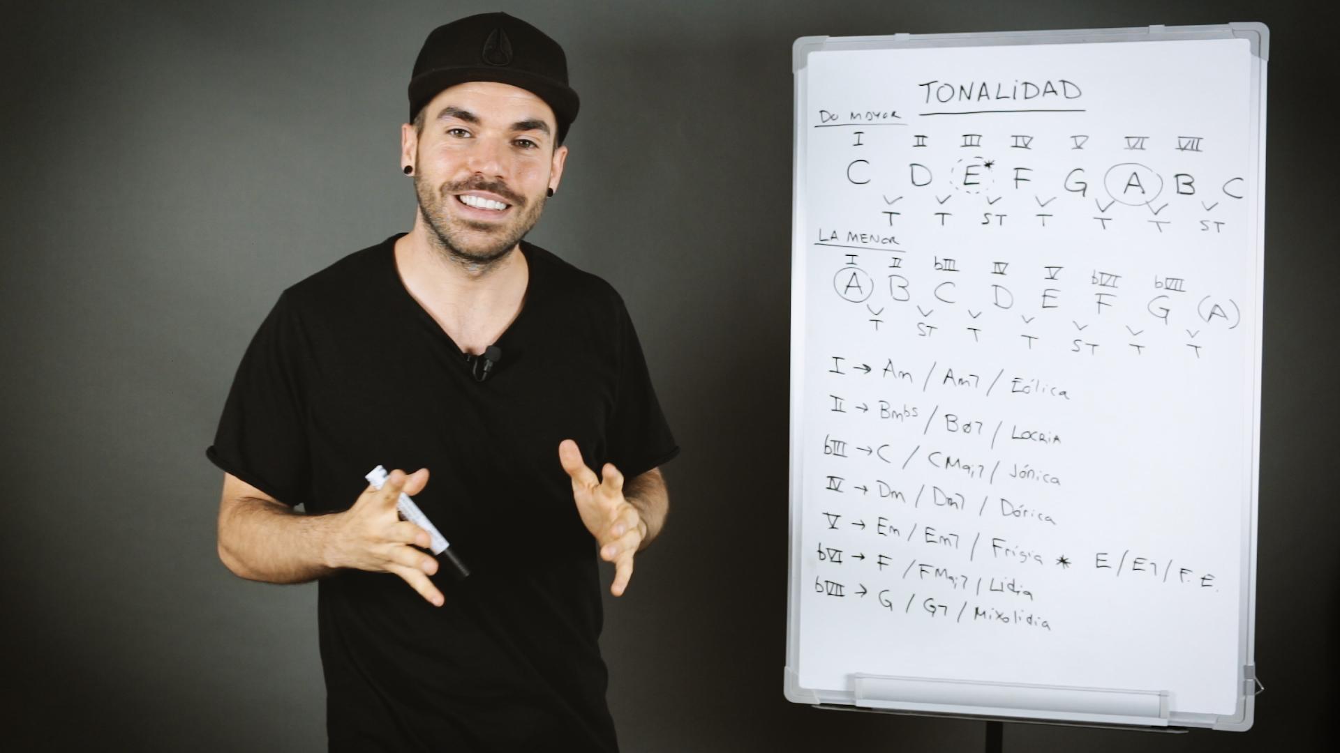 La tonalidad menor: explicación teórica
