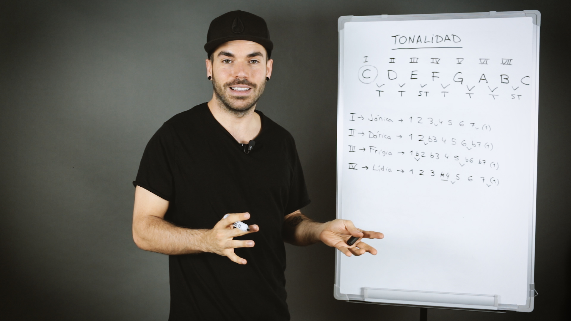 Las 7 escalas diatónicas: explicación teórica