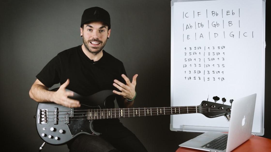 Walking bass - Arpegios 7 con el círculo de cuartas